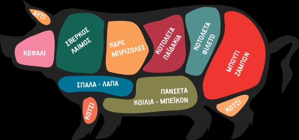 Panitsas pork